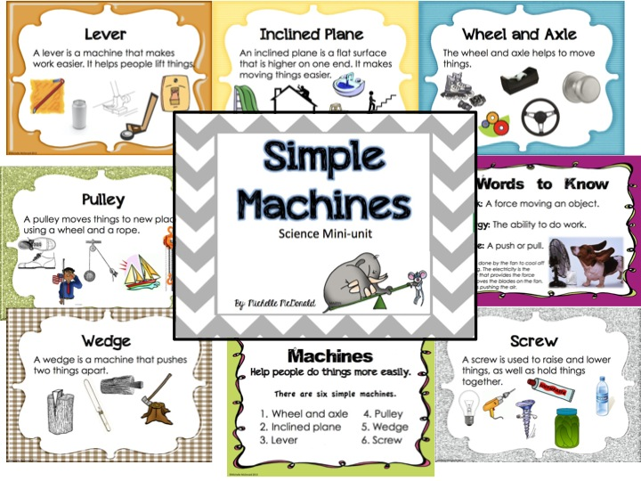 Simple Machines: Anchor Charts, Mini-Book, Activities