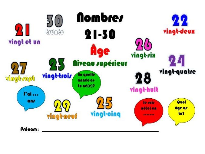 Primary French: Numbers 21-30, Age (Higher level version)