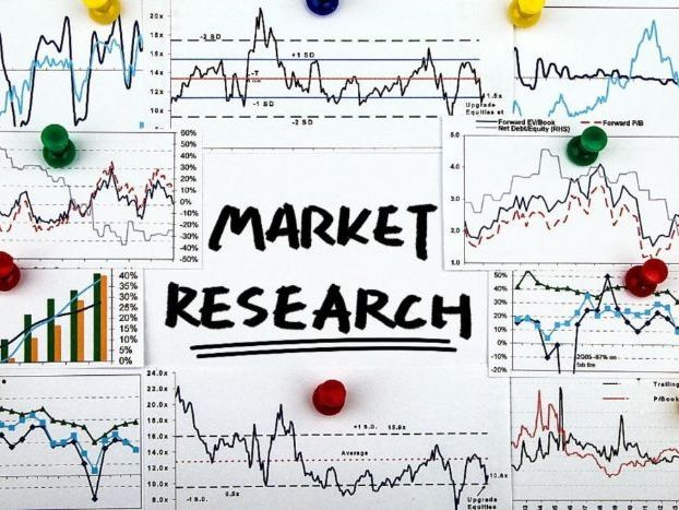 Data Classification Exercise - Market Research