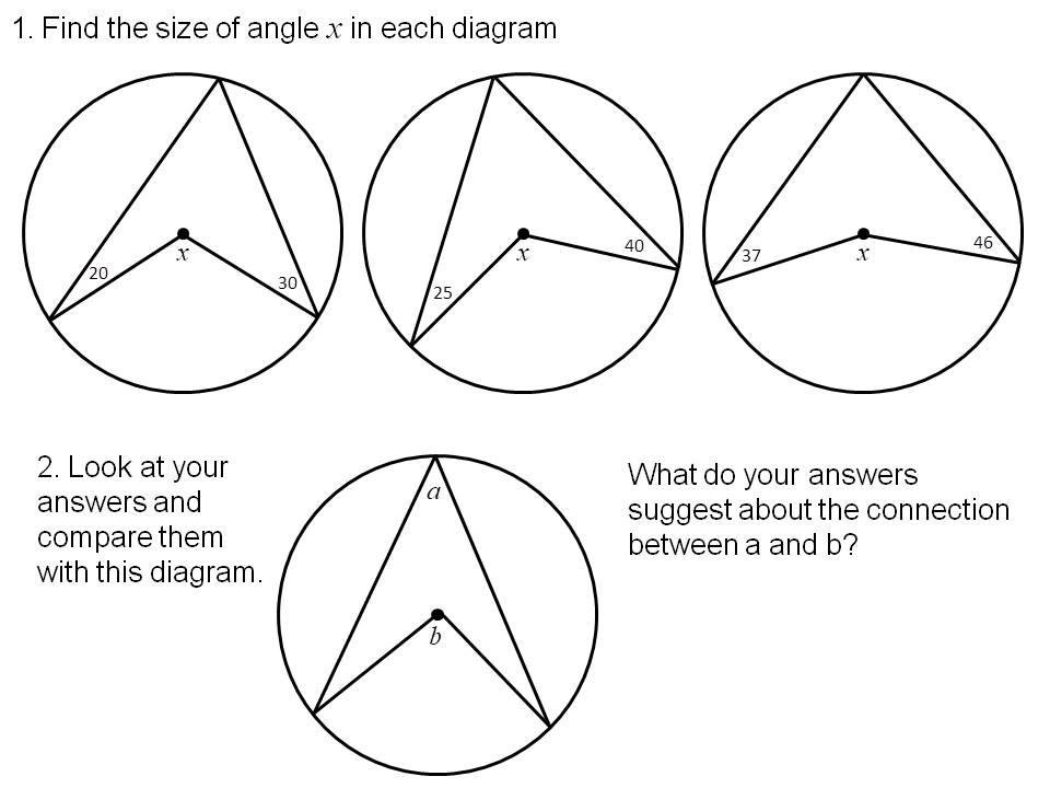 Circle theorems lesson 1