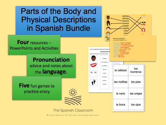 Parts of the Body and Physical Descriptions in Spanish Bundle