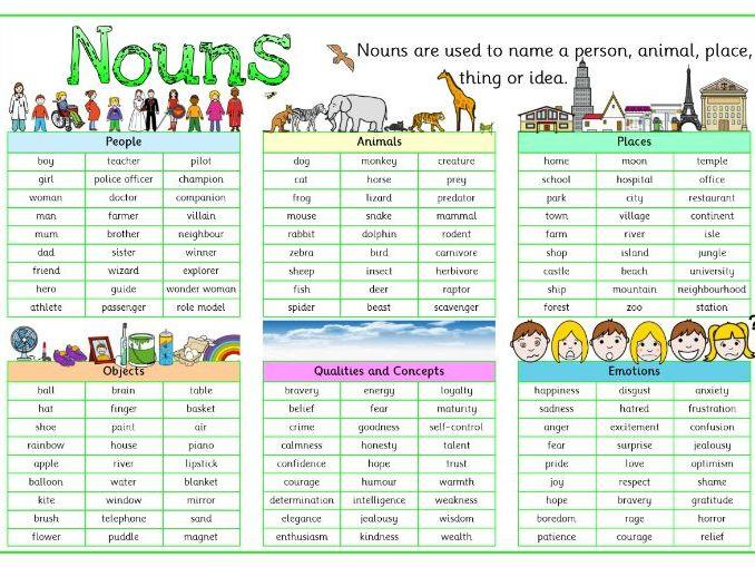Noun Mats Noun Worksheets