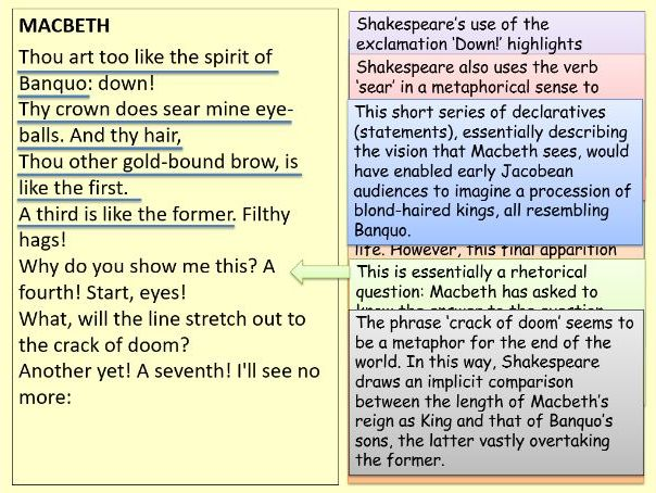 Macbeth: Annotated Act Four