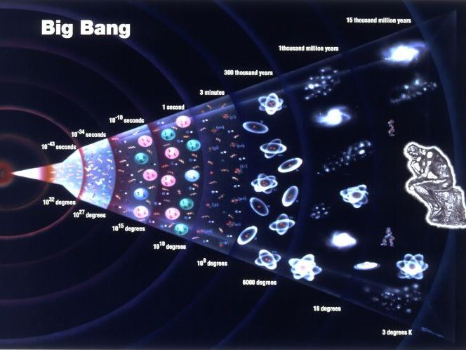 Big bang theory - GCSE Physics