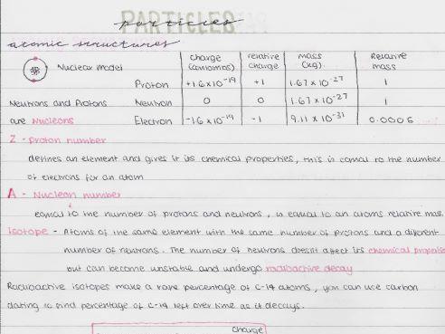 AQA AS Physics Particles Revision Notes