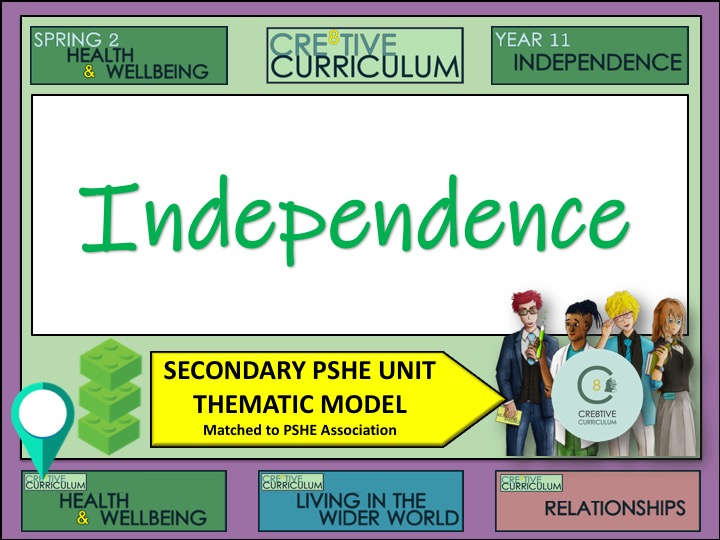 Thematic PSHE Independence - Health & Wellbeing