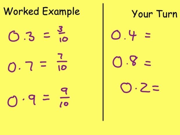 Write tenths and hundredths as decimals or fractions (Years 4/5)