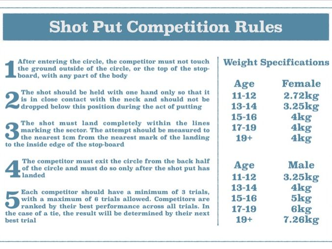 Athletics Competition Resource
