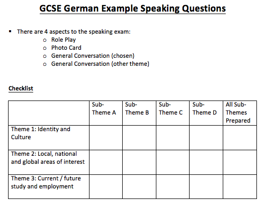 (NEW) GCSE German Speaking Questions