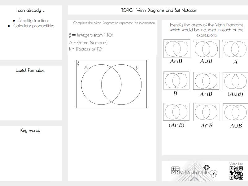 Venn Diagrams and Set Notation