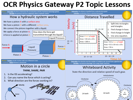 GCSE OCR Physics: P2 Forces Full scheme