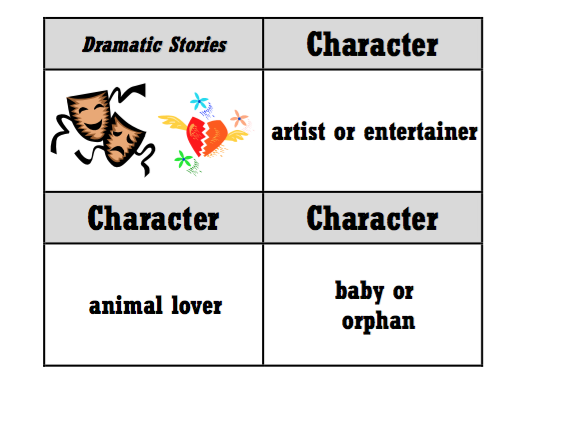 Story Starters - dramatic fiction writing aid 134 flash card set