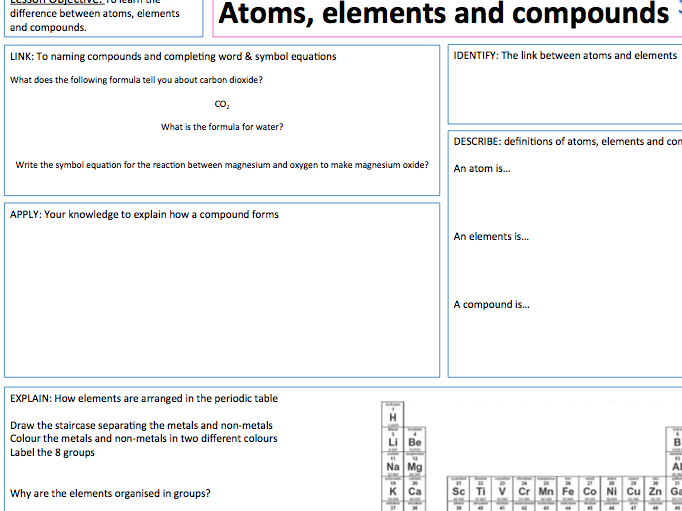Ks3 chemistry rate of dissolving by rhurley88 teaching atoms elements and compounds presentation a3 lesson map urtaz Gallery