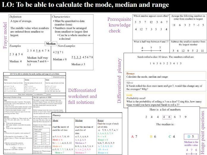 Mode, median and range - full lesson