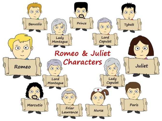 Romeo and Juliet Characters – Cartoon Format – High Resolution