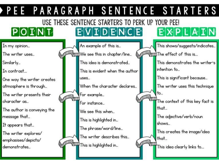 PEE Paragraph Sentence Starters