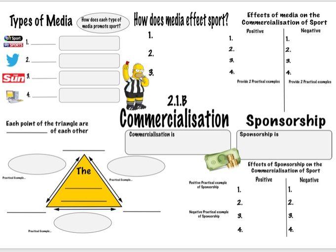 Commercialisation GCSE PE (OCR 2.1.b) Revision Sheet