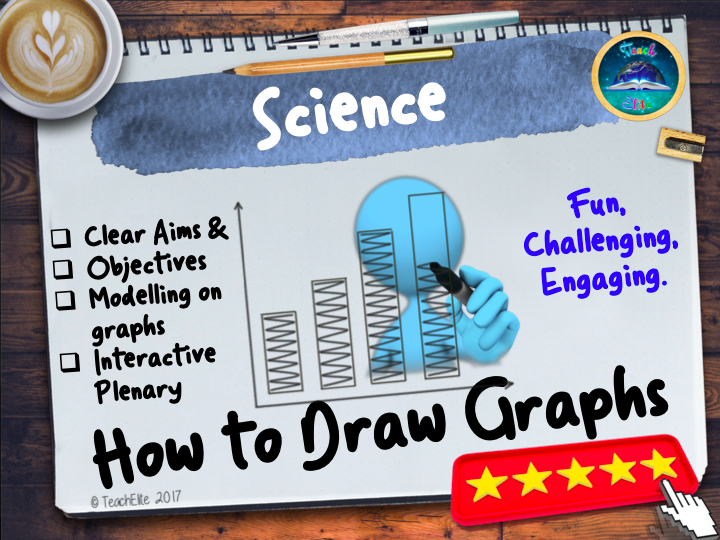 Science Graphs