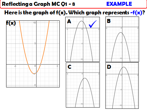 Coordinate Geometry: Reflect any Graph