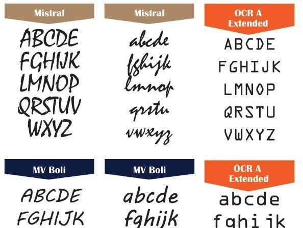 Graphics. Typography Design Ideas - KS3 - 4