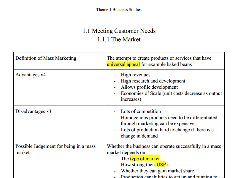 Edexcel Alevel Business Studies Theme 1 notes and equations