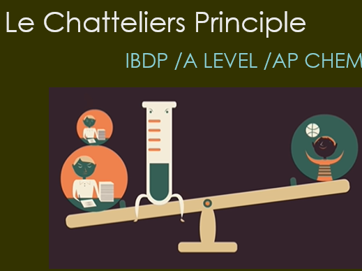 Le Chattelier's Principle , Shifting of Equilibrium at stress Complete Lesson + WS