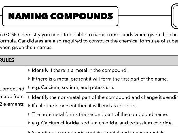 Naming Compounds GCSE and KS3 Chemistry