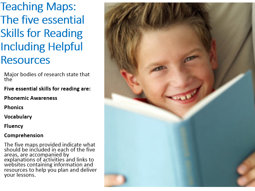 The Big 5 Reading Maps, Interventions and Resources