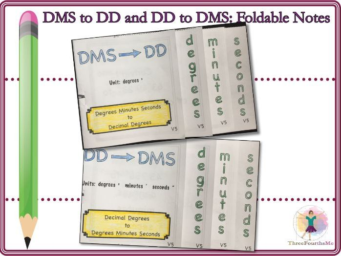 Degrees, Minutes, Seconds (DMS) and Decimal Degrees (DD) Foldable Notes