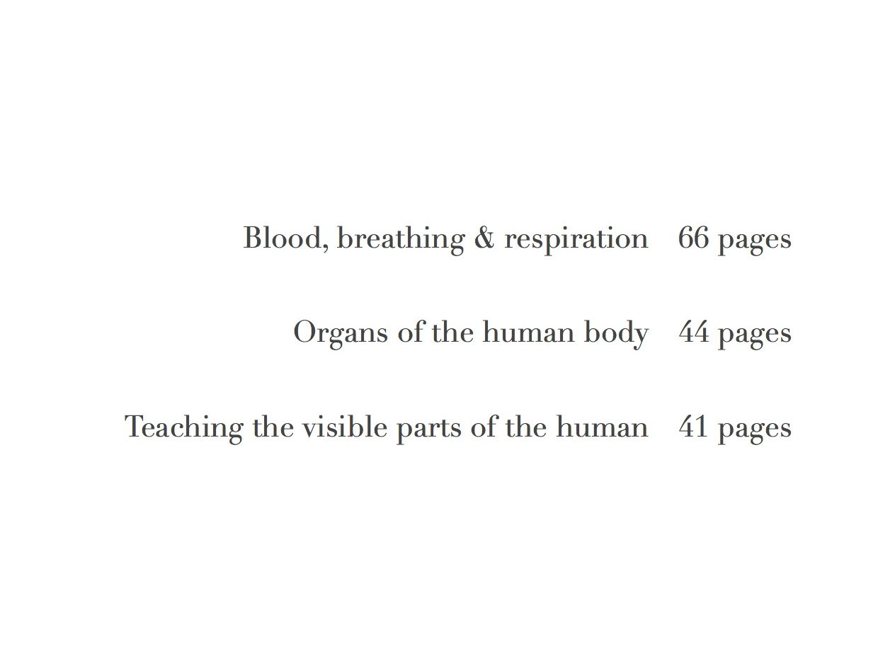 Parts and organs of the human body