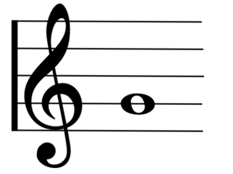 Treble Clef and Bass Clef Whiteboard Practice