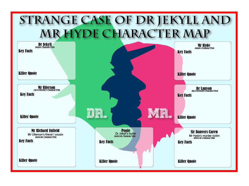 Jekyll and Hyde - Character Map