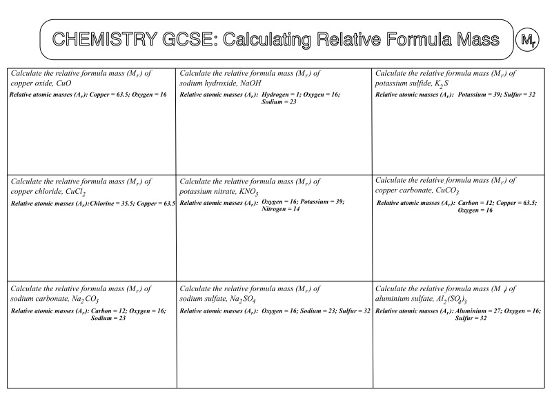 GCSE Chemistry Worksheet: Calculating Relative Formula Mass