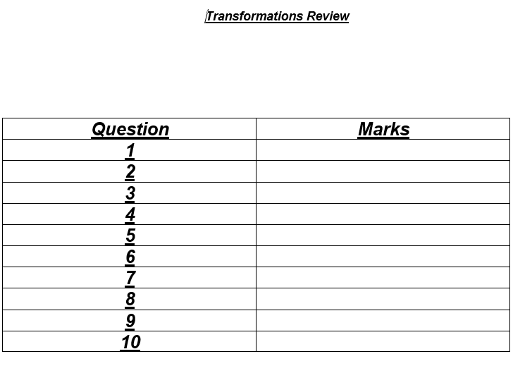Transformation Review