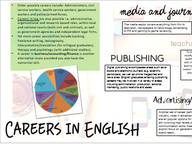 Careers in English lesson: Journalism