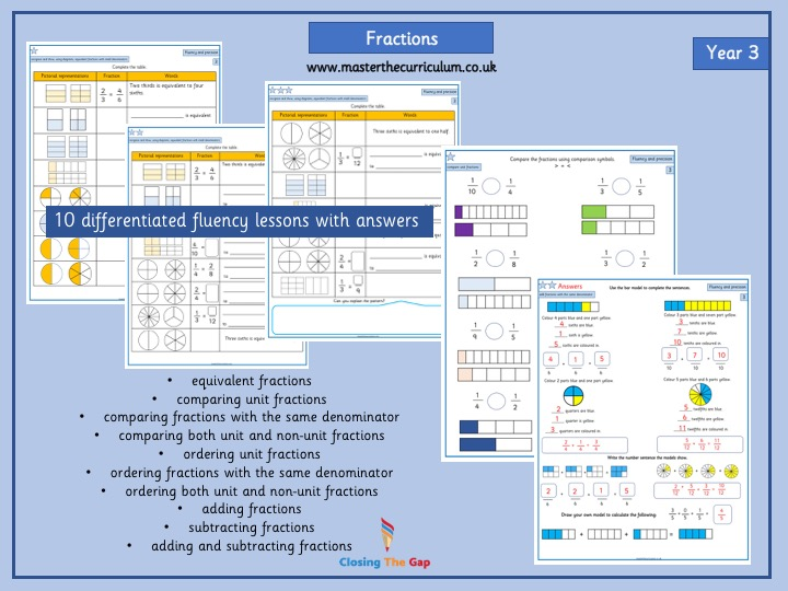 Year 3 Differentiated  Fraction Worksheets