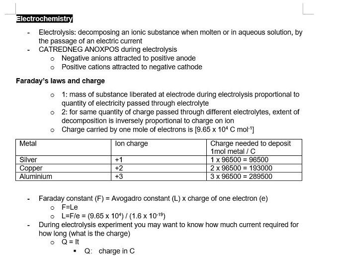 Electrochemistry | Pre-U Certificate in Chemistry 9791