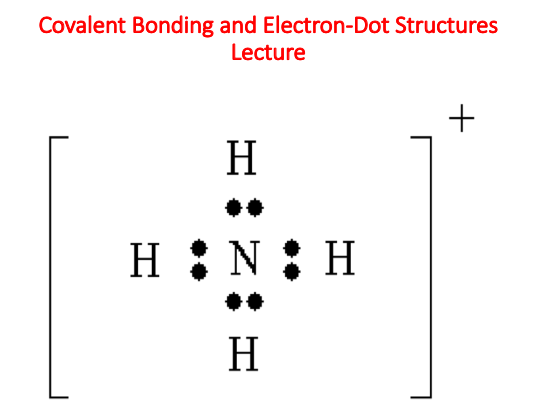 Covalent Bonding and Electron-Dot Structures Lecture (Chemistry)