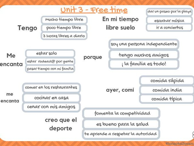 Trapdoor - Unit 3  (Free time). GCSE Spanish 1-9 AQA.