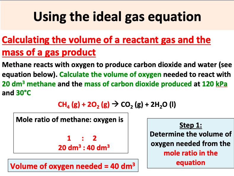 AS Chemistry: The Ideal Gas Equation