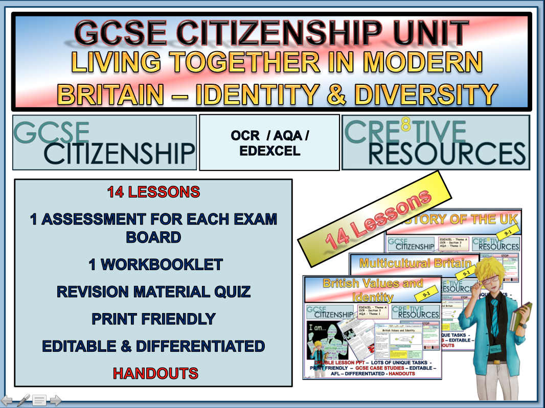 GCSE CITIZENSHIP UNIT : Living in modern Britain