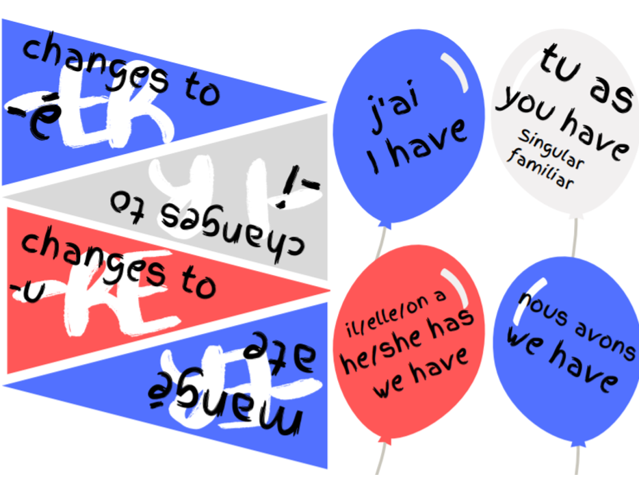 Perfect tense with avoir balloons and bunting display