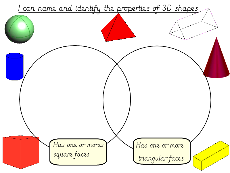 Year 3 year 4 shape bundle 2d 3d shapes and angles by missjg133 year 3 year 4 shape bundle 2d 3d shapes and angles by missjg133 teaching resources tes ccuart Image collections