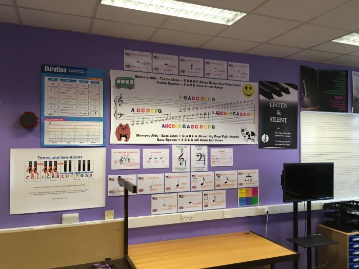 Music Notation Display