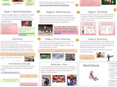 AQA GCSE PE (9-1) Physical Training (3.1.3) - Injury Prevention & Training Seasons - Topic on a Page