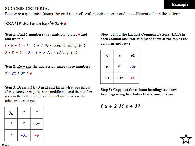 Factorising quadratics using the grid method - A step by step guide (GCSE Maths 9-1)