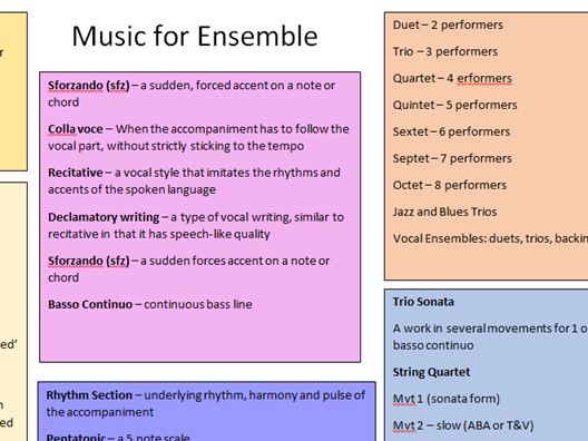 Eduqas GCSE Music AO2 Music for Ensemble Knowledge Organiser