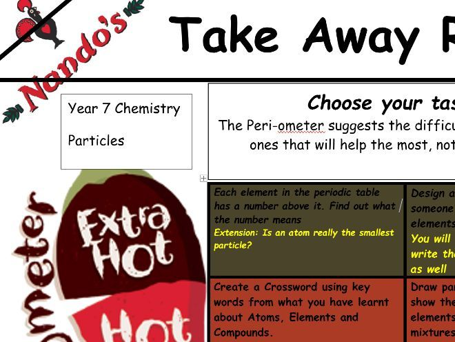 Year 7 Atoms and Elements Takeaway menu for H/work or Revision