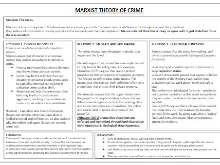 AQA A-LEVEL SOCIOLOGY: MARXIST THEORY OF CRIME