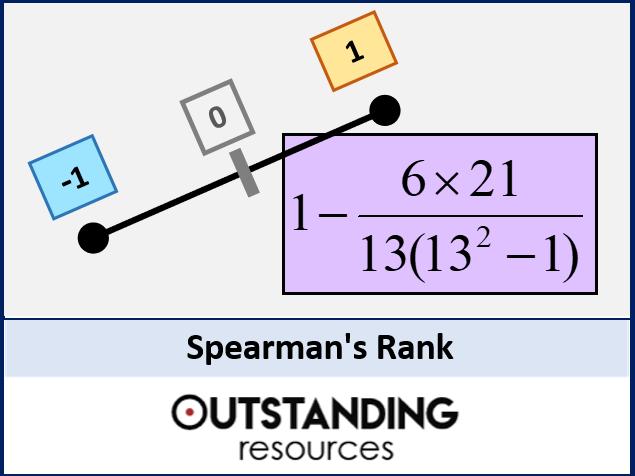 Spearman's Rank Correlation Coefficient (SRCC) + worksheet